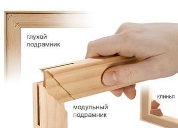 Подрамник для модульной картины